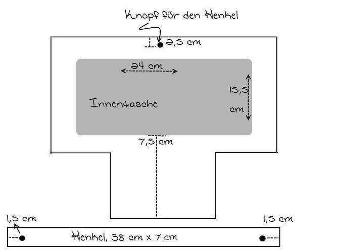 Makerist - Freebie für Utensilo / Körbchen mit Henkel - Nähprojekte - 3