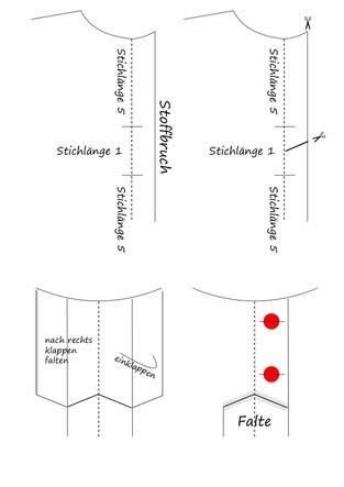 Makerist - Falte und Knopfleiste in einem Zug herstellen - 1
